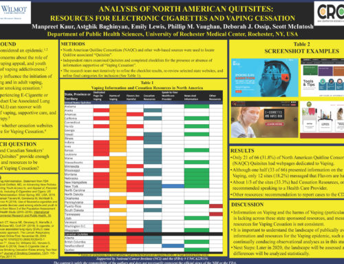 Analysis of North American Quitsites: Resources for Electronic Cigarettes and Vaping Cessation