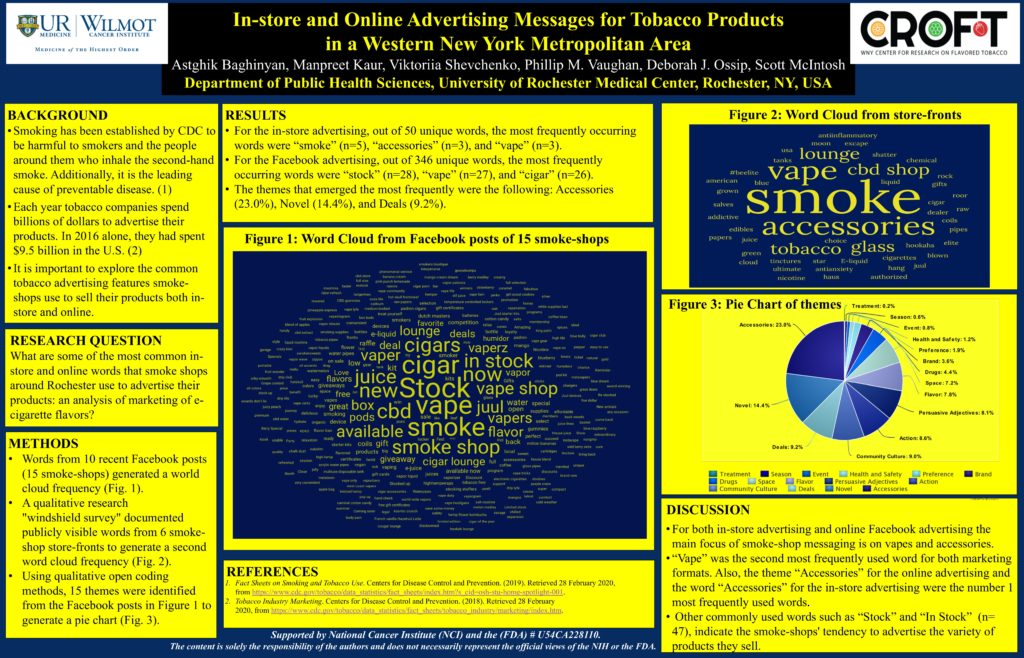 nchale, Richard Disalvo, Elaine L. Hill1 1. University of Rochester Medical Center, Rochester, NY 14642; 2. Yale University, New Haven, CT 06520 This work was supported by the US Food and Drug Administration and National Cancer Institute (U54CA238110) and by the University of Rochester CTSA award number TL1 TR002000 from the National Center for Advancing Translational Sciences of the National Institutes of Health. The content is solely the responsibility of the authors and does not necessarily represent the official views of the National Institutes of Health or the US Food and Drug Association. Prevalence of conventional cigarette and electronic nicotine delivery system use prior to conception and behavior change during pregnancy - Findings from the Pregnancy Risk Assessment Monitoring System Phase 8 (2016-2017)