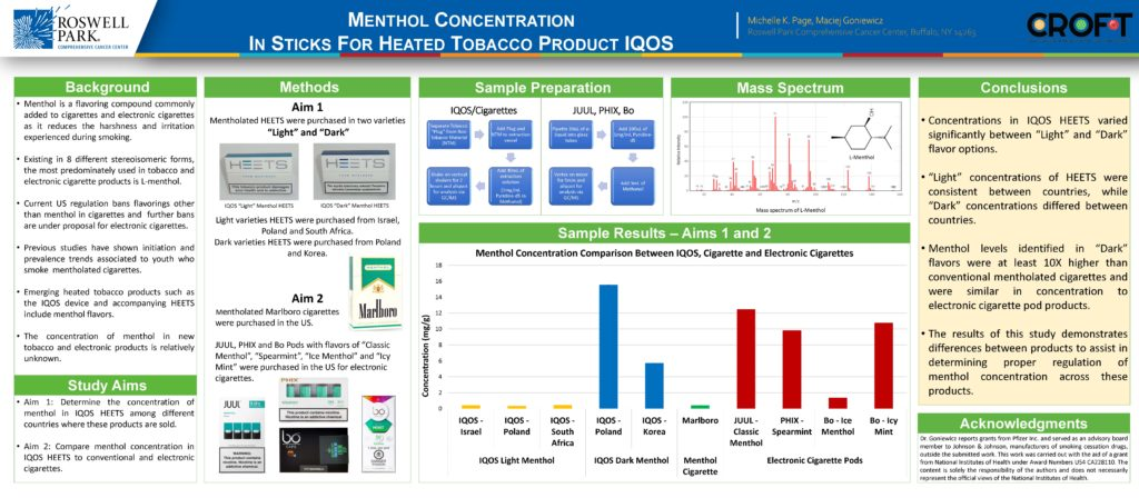 Menthol Concentration in Sticks for Heated Tobacco Product IQOS Authors: Michelle K. Page, Maciej Goniewicz