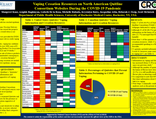 Vaping Cessation Resources on North American Quitline Consortium Websites During the COVID-19 Pandemic