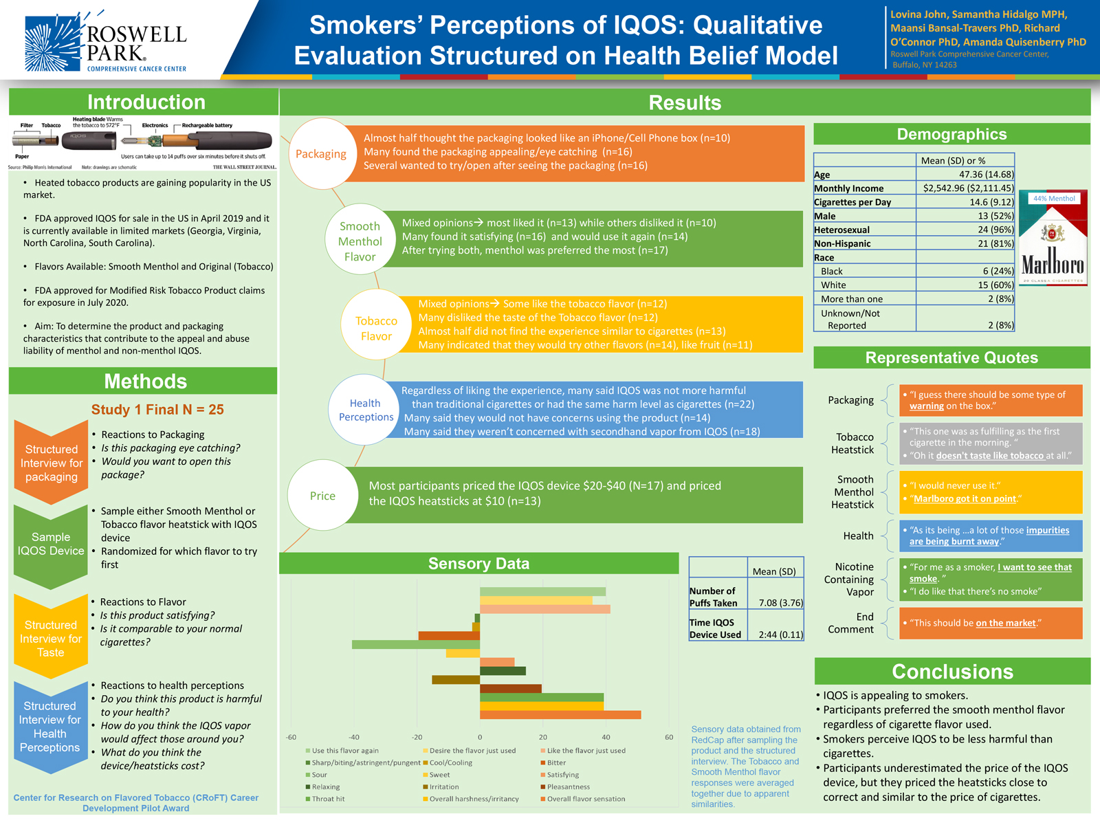 Smokers' Perceptions of IQOS: Qualitative Evaluation Structured on Health Belief Model